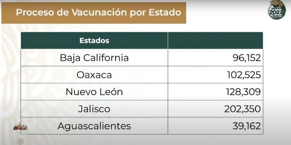 Plan Nacional para vacunar a personal docente.