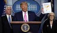Anuncia Trump medidas de combate contra el coronavirus