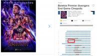 Revenden en 3 mil 200 pesos boleto para estreno de Avengers: Endgame