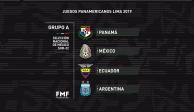 El Tri Sub-22 ya conoce a sus rivales en Panamericanos
