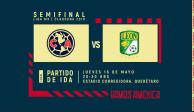 Los boletos de la Ida del América vs León ya se estánreembolsando