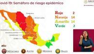Semáforo de riesgo epidémico
