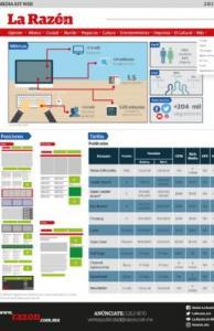 Anúnciate Media Kit Web 2020