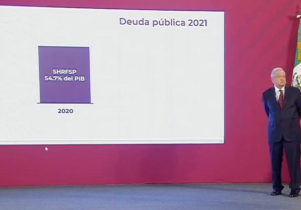 Arturo Herrera deuda pública