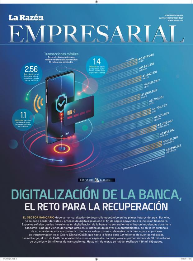 Digitalización de la banca, el reto para la recuperación