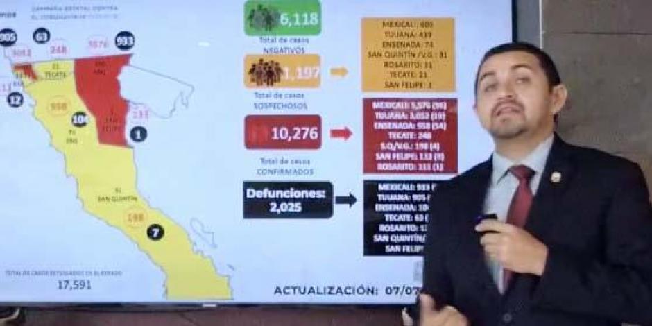 Pérez Rico cifras