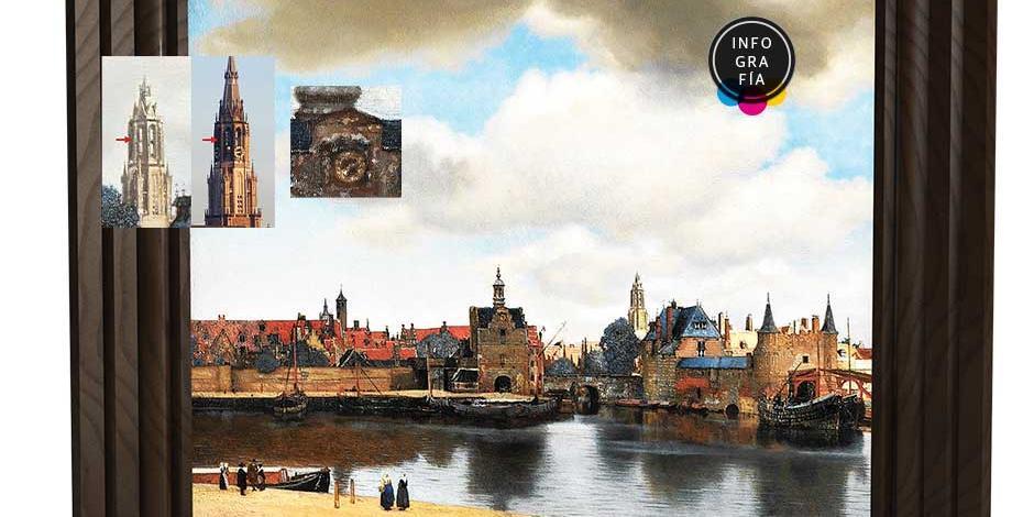 Vista de Delft