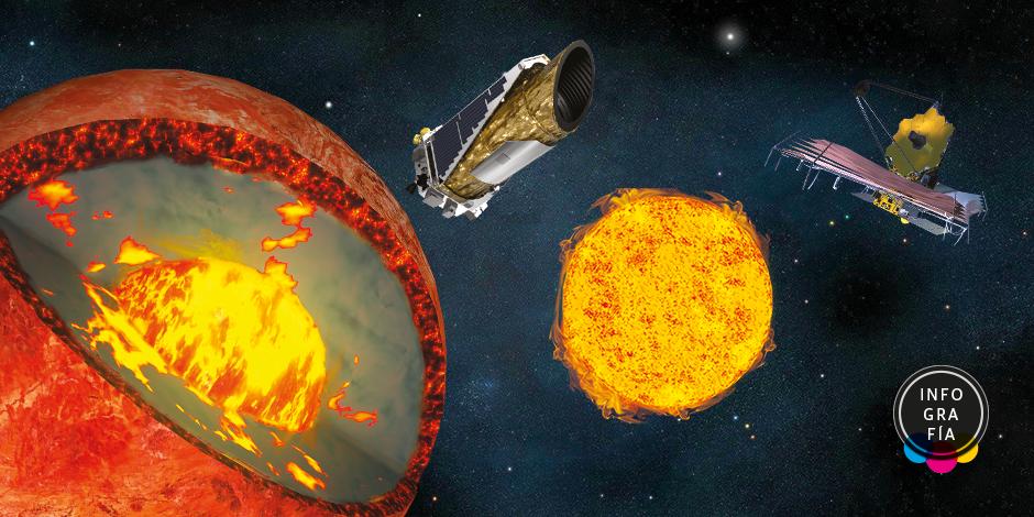 Descubren un mundo extrasolar que tiene un océano de magma de 100 km de profundidad y cielo de roca