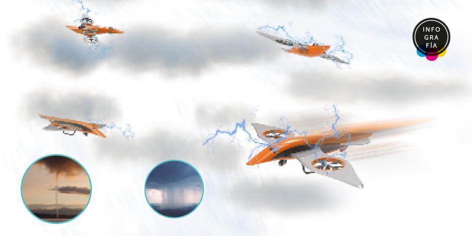 Los drones de Emiratos Árabes para generar lluvia ante escasez