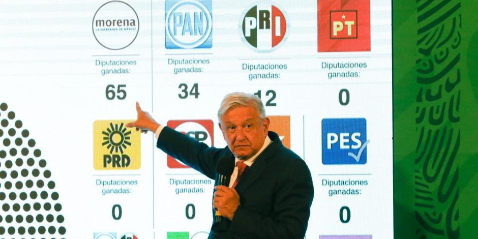 El Presidente López Obrador durante su conferencia matutina, este lunes.