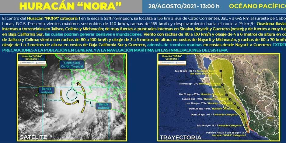 Huracán Nora