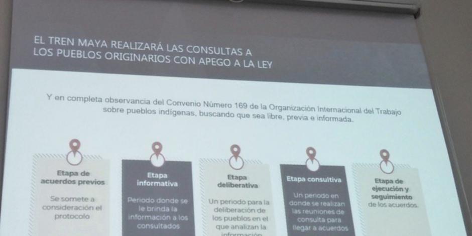 INAH realizará proyecto de salvamento arqueológico en Tren Maya