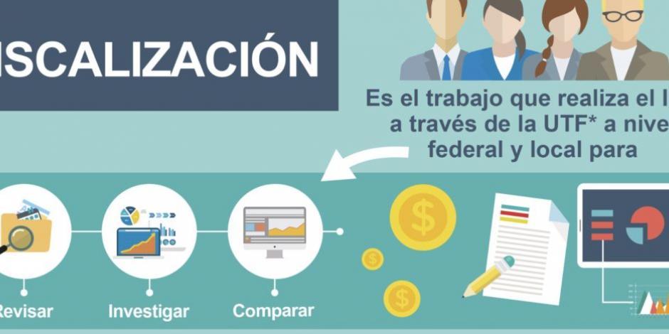 """Por elecciones, INE fiscaliza en """"línea"""" a partidos y candidatos"""