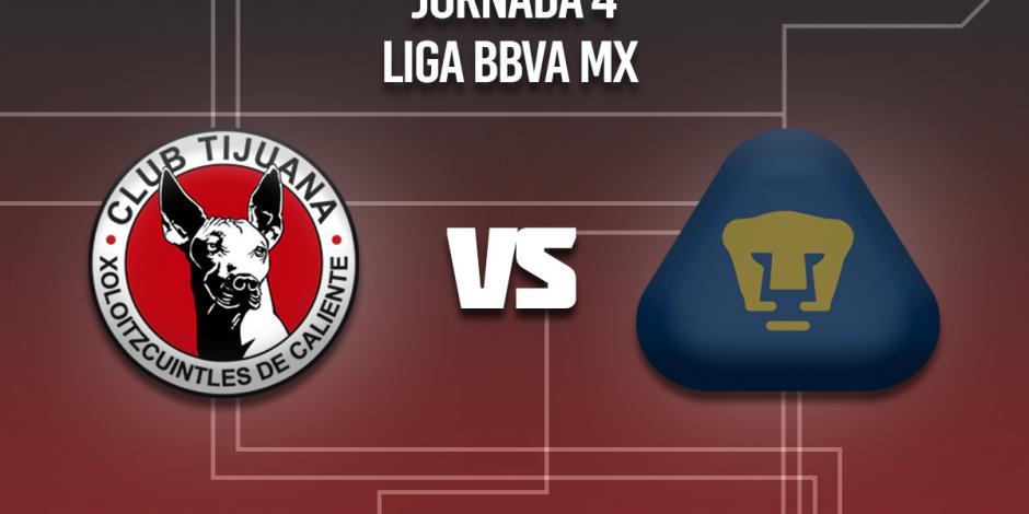 En vivo: Xolos Vs Pumas, partido de Jornada 4 de Liga BBVA MX