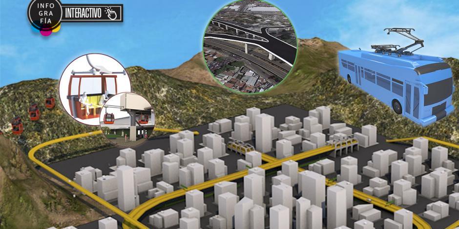 Interactivo: Con trolebús, Cablebús  y 3 puentes impulsan  movilidad en CDMX