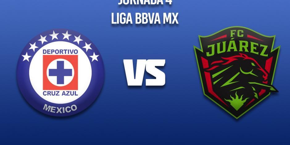 En Vivo: Cruz Azul Vs. Bravos de Juárez, partido Jornada 4, Liga BBVA MX