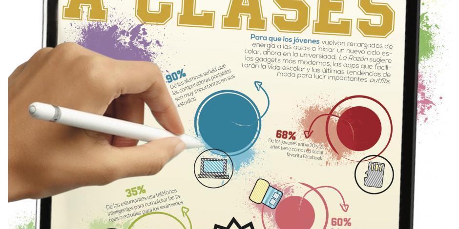 Tecnología, la mejor aliada en el regreso a clases