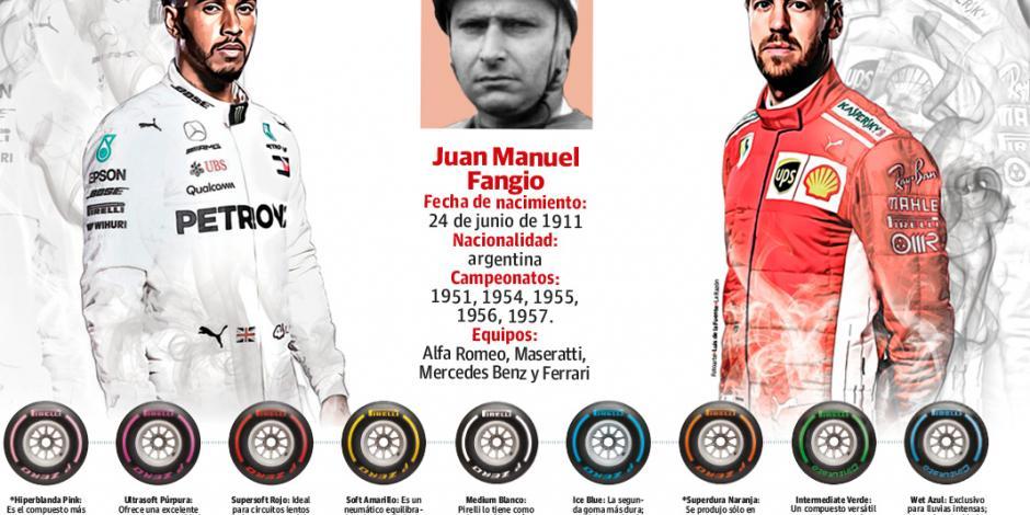 Hamilton y Vettel, por su quinto título y la gloria de fangio
