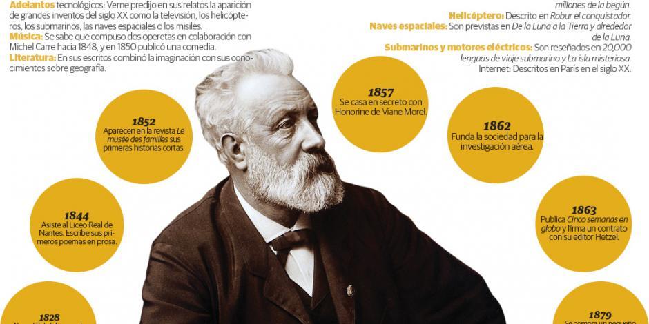 Julio Verne, el visionario que dotó de ciencia su fantasía literaria