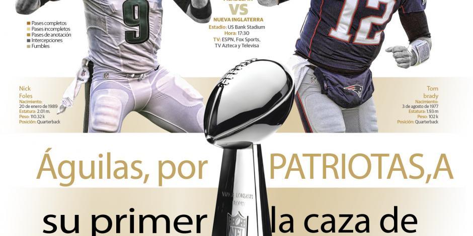 Águilas, por su primer Super Bowl; Patriotas, a la caza de acereros