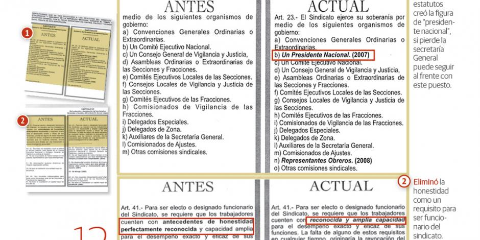 Napito modificó estatutos para perpetuarse, indica exsecretario