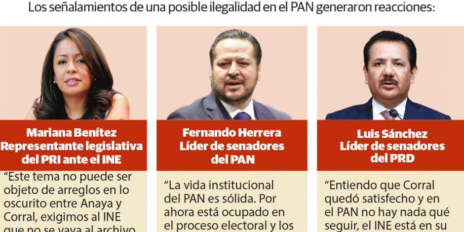 PRI pide a INE indagar padrón inflado en AN