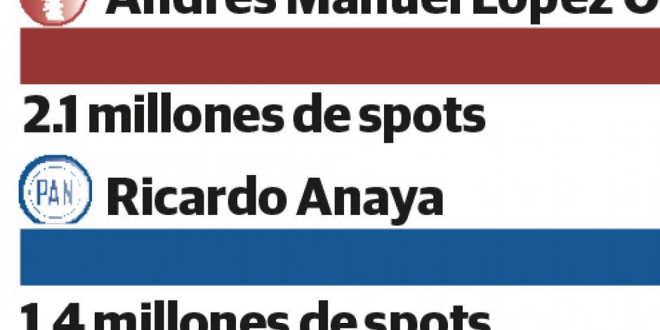 Barrales defiende spots de AMLO y de Anaya