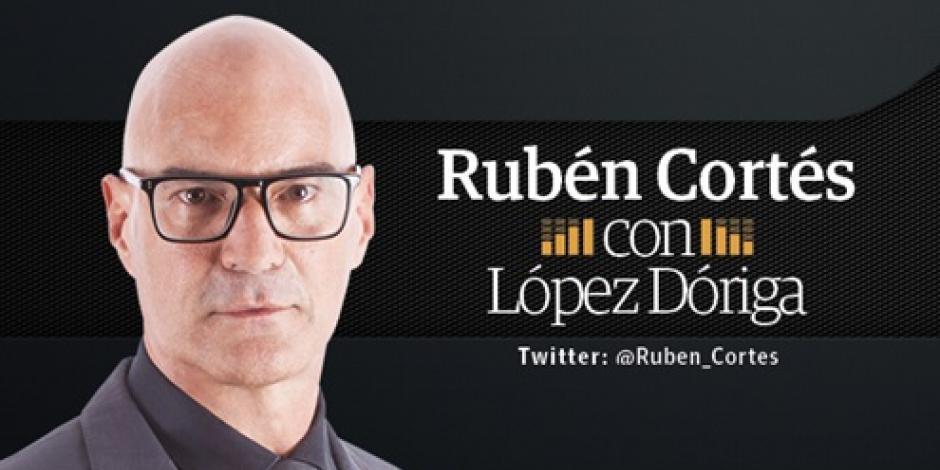 Análisis de Rubén Cortés sobre la llegada de Korrodi al círculo de AMLO
