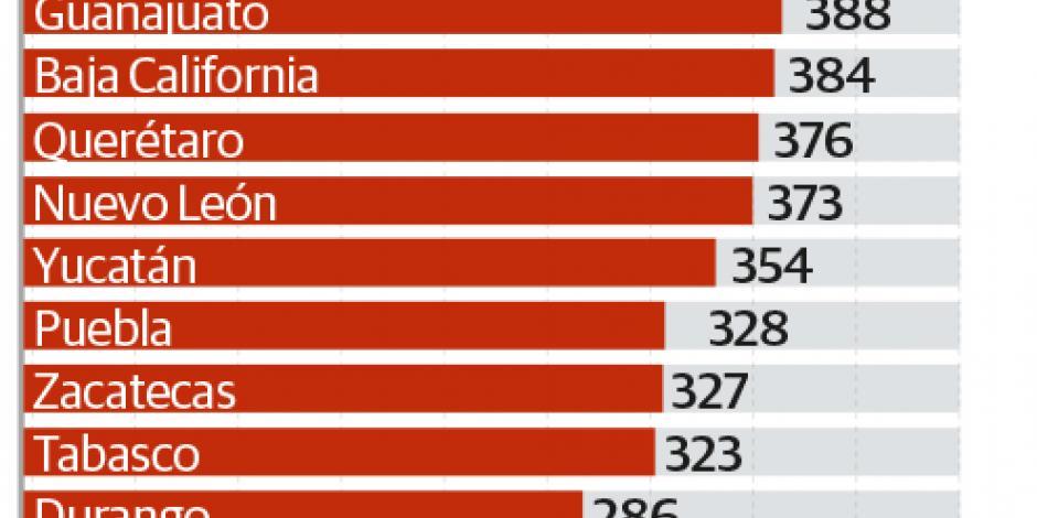 Rezagados, 50% de casos del nuevo sistema penal