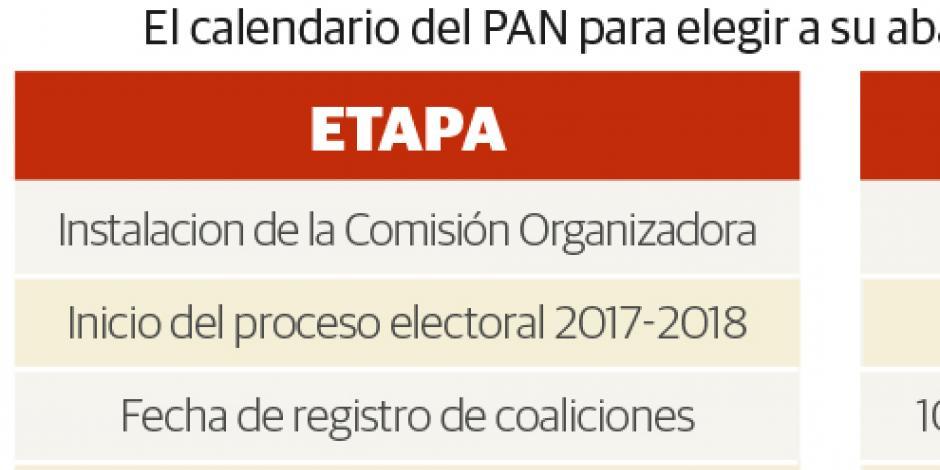 El PAN batea ideas de Zavala y Moreno Valle