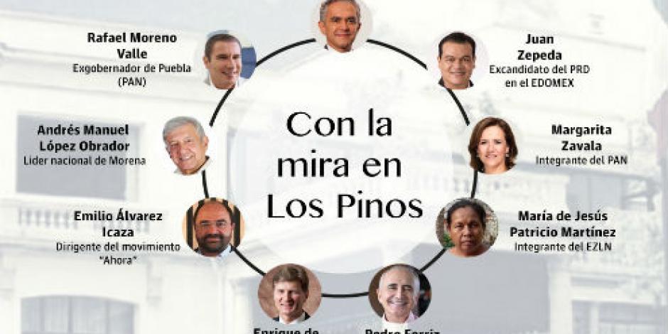 Los que suspiran y aspiran a la Presidencia de México