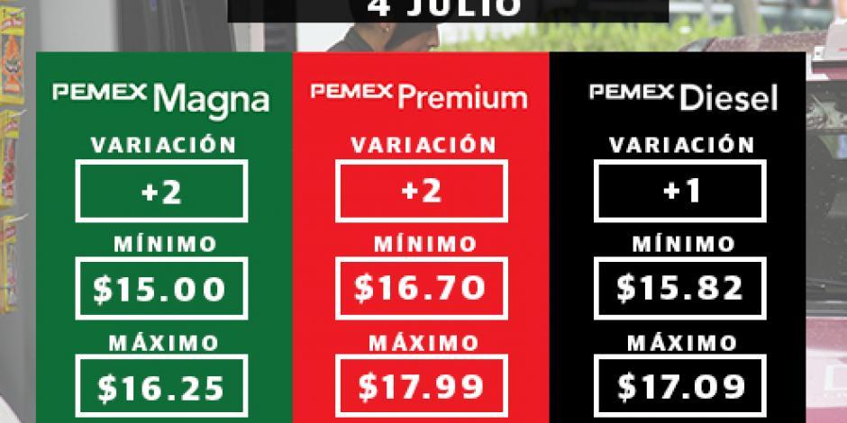 Suben 2 centavos precios de las gasolinas este martes
