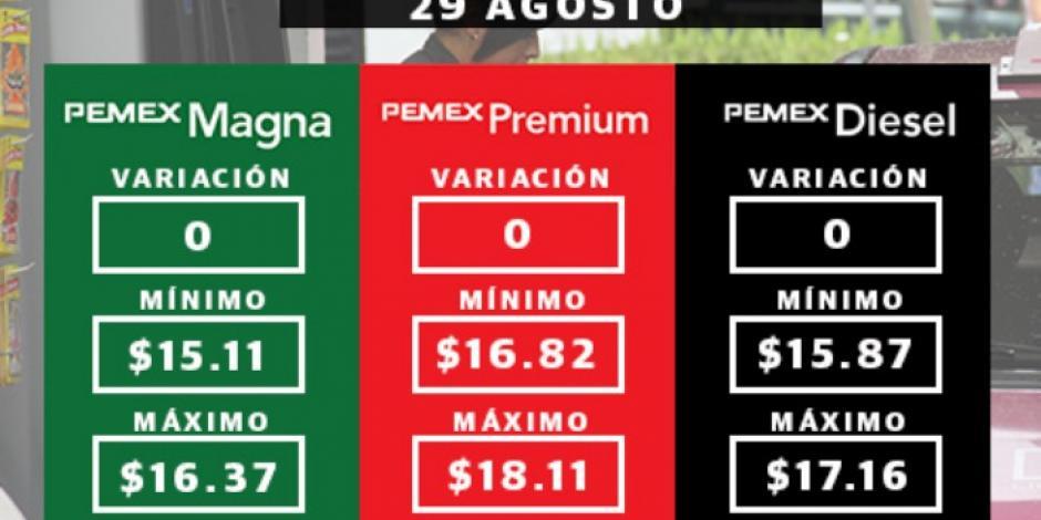 Litro de Magna se mantiene hasta en 16.37 pesos este martes