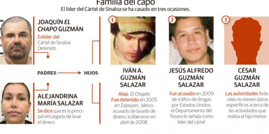 Liberan a hijos de El Chapo tras secuestro de cinco días