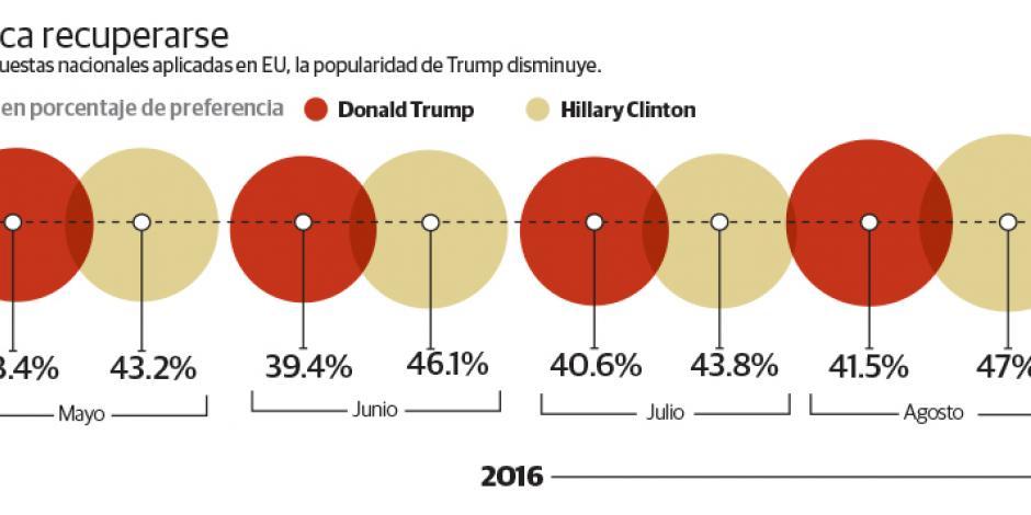 EPN recibe hoy en Los Pinos a Trump
