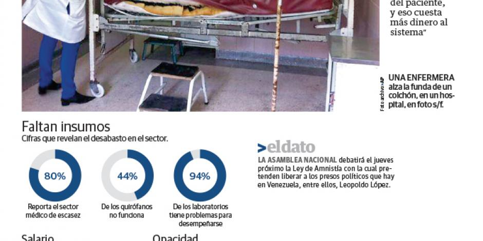 Con escasez, 95 por ciento de hospitales en Venezuela