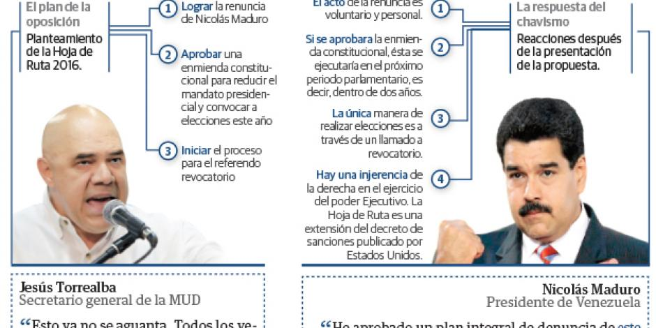 "Maduro culpa a EU de ""interferir"" para cesarlo"