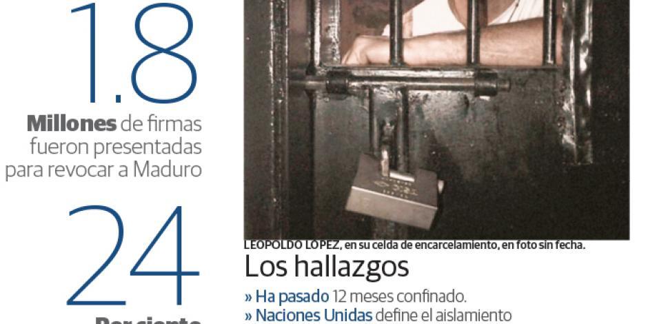 Leopoldo López pasa 12 horas al día en aislamiento