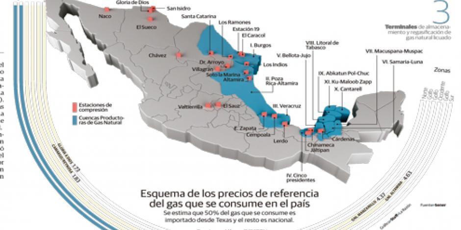 Gobierno libera el precio de gas natural; incita a la competencia