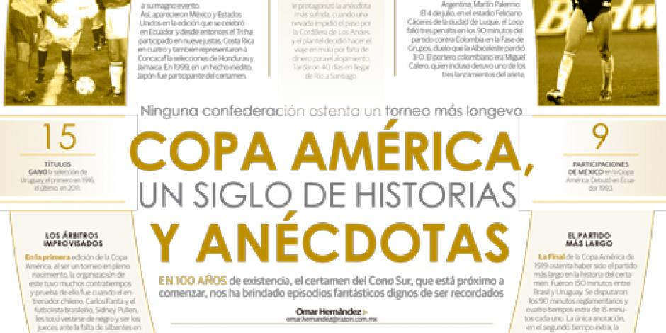 Copa América,  un siglo de historias  y anécdotas