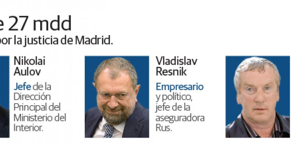 Arrestan a ministro de Putin por sobornos y nexo con mafia