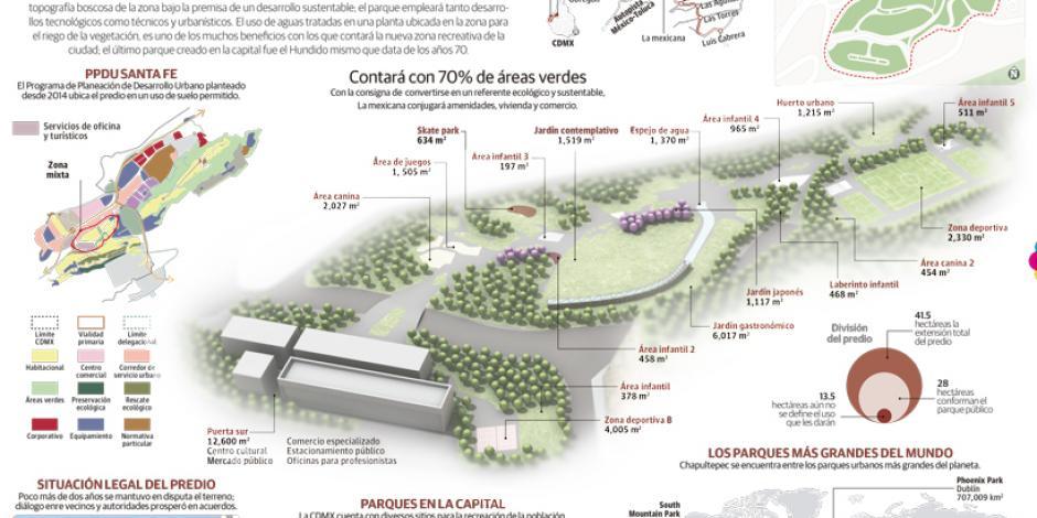 Un nuevo parque público La mexicana en Santa Fe