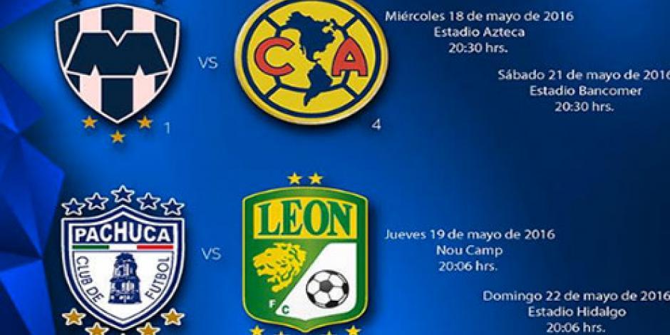 Definen horarios para las semis de la Liga MX