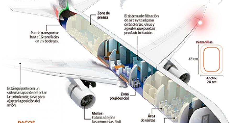 Para nuevo avión presidencial  capacitan a pilotos, sobrecargos…