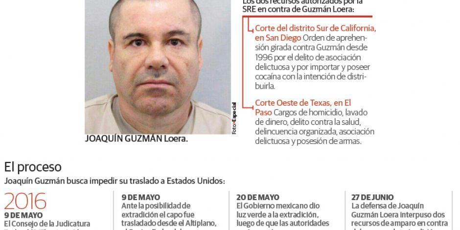Juez suspende extradición de El Chapo Guzmán a EU