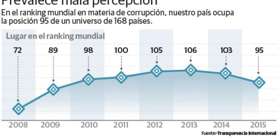 México necesita crecer al 5% del PIB para desarrollarse: IP