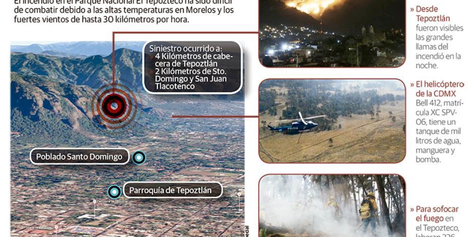 CDMX ayuda a sofocar incendio en Tepoztlán