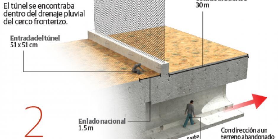 Operación conjunta detecta narcotúnel entre México y EU