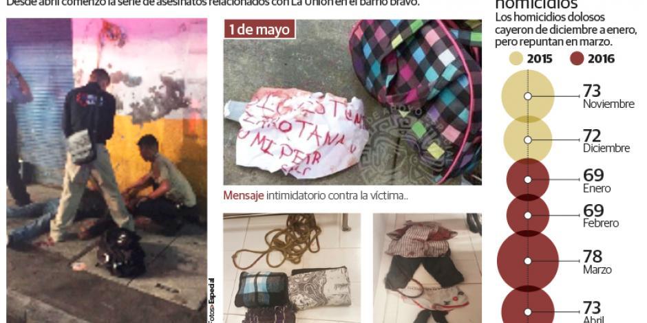 Sigue ola de sangre en Tepito; ahora hallan cuerpo en caja