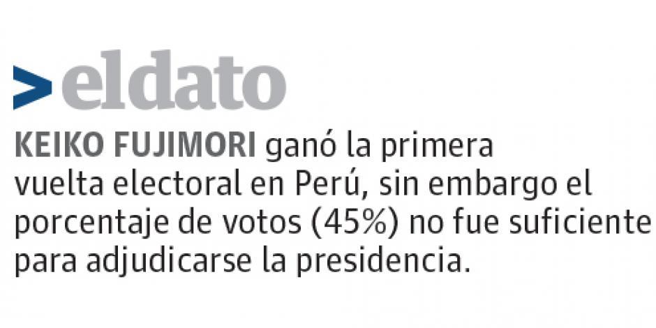 DEA indaga a socio de Fujimori por lavar 15 mdd en campaña